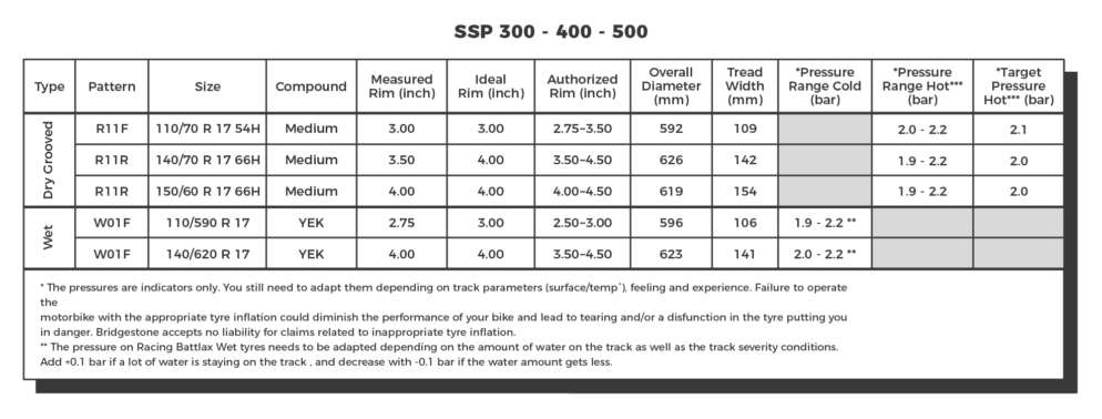 Technical Sheet 002 Ssp 300 400 500 01