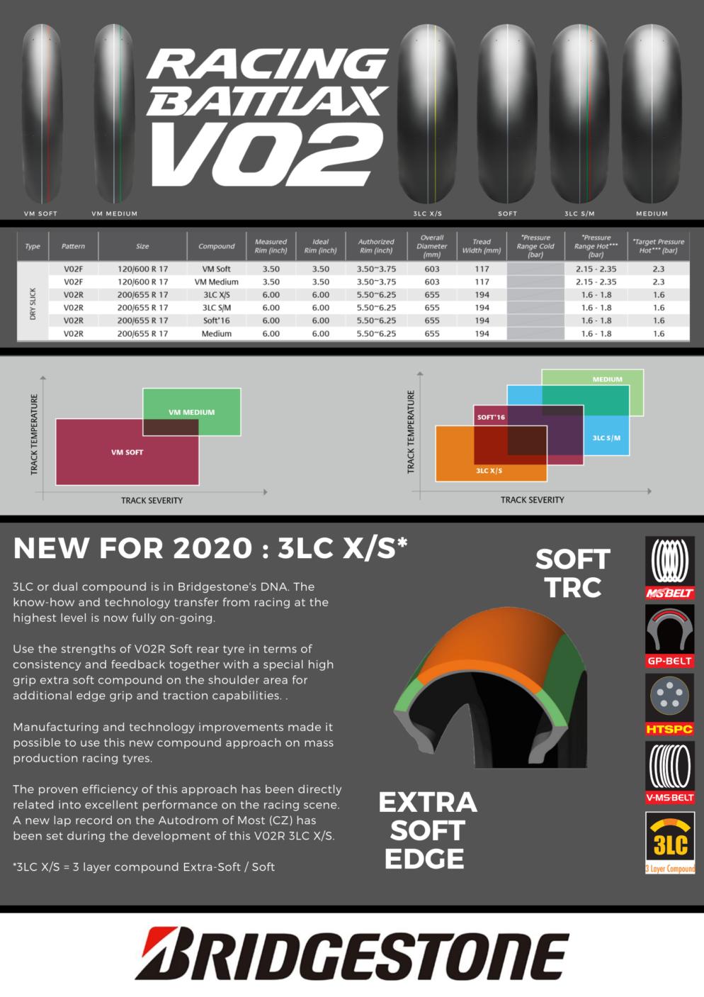 V02 Overview Poster